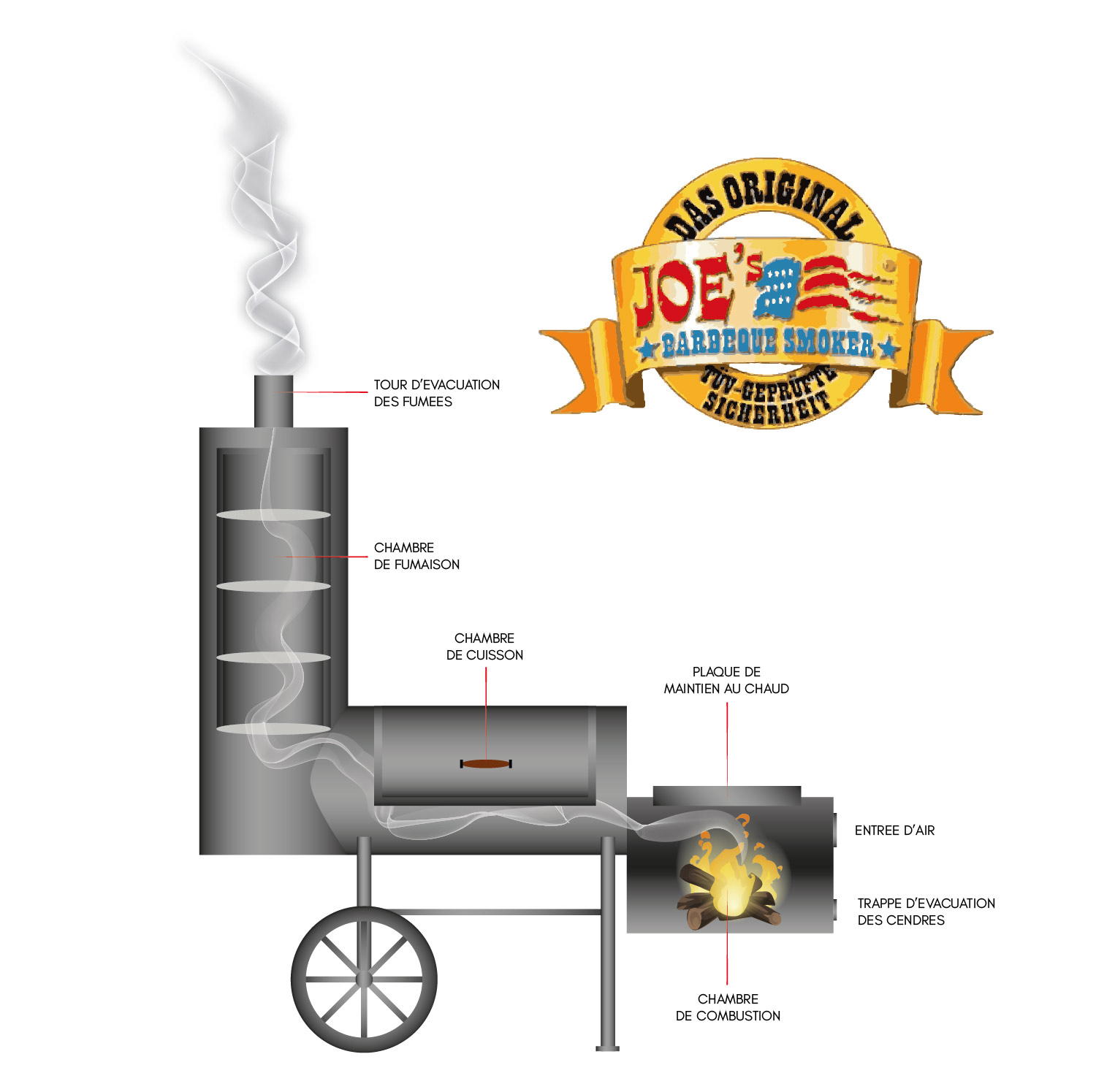Locomotive Rumo Joe's Barbecue Smoker
